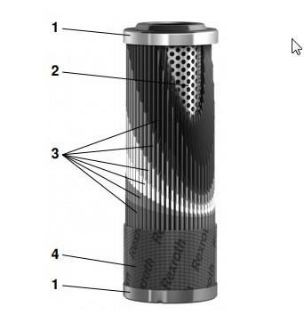 ساختار فیلتر المنت - فیلتر المنت