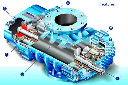rbs lobe blowers 500x500 1 - اساس کار و عملکرد بلوئرهای نوع دورانی با جابجائی مثبت